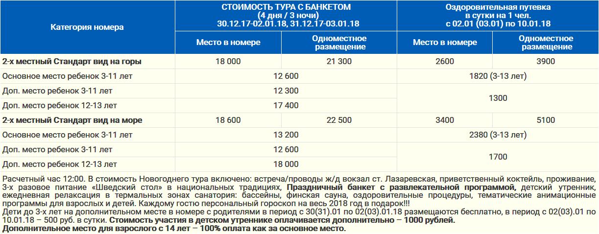 Новый Год 2017 - 2018 в санатории ОДИССЕЯ Сочи