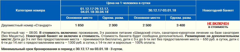 Новый Год 2017 - 2018 в санатории СВЕТЛАНА Сочи