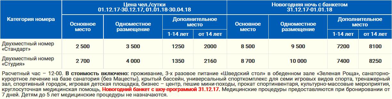 Новый Год 2017 - 2018 в санатории ЗЕЛЕНАЯ РОЩА Сочи